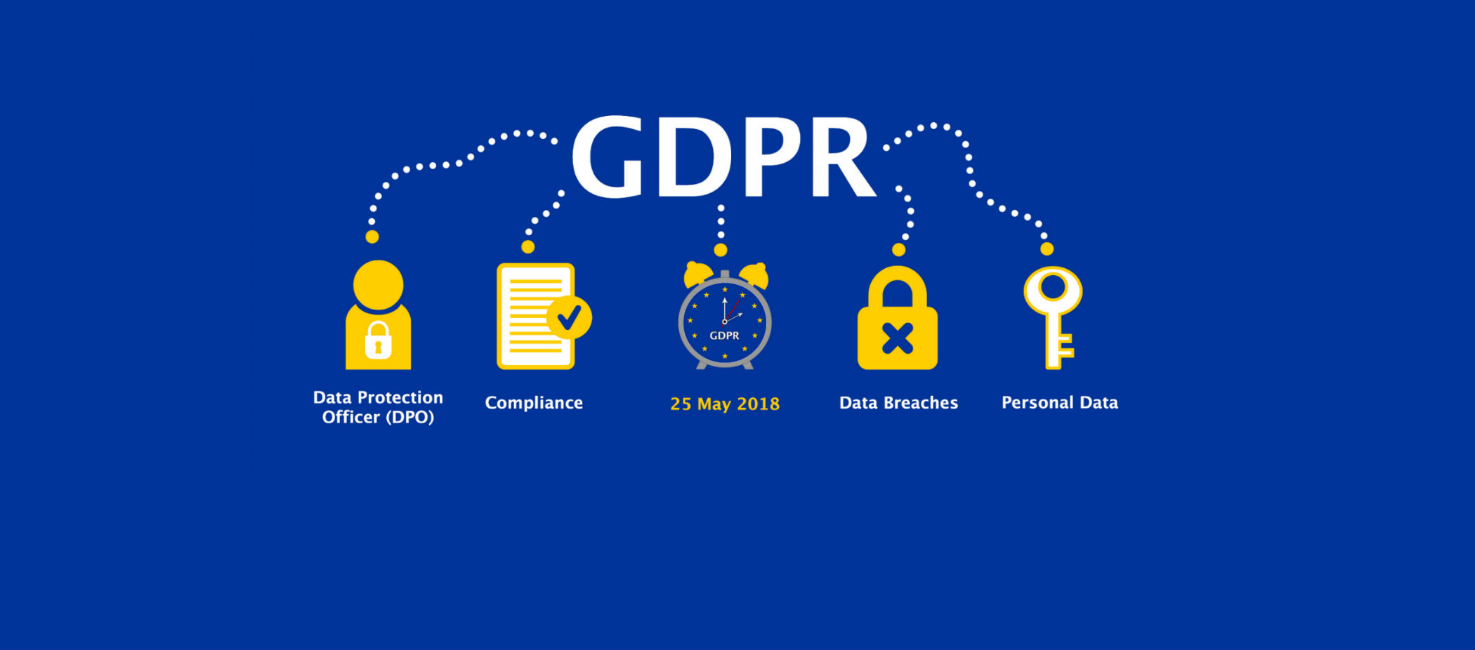GDPR – E-Grapes Promotion. Stick with us: Opt In!
